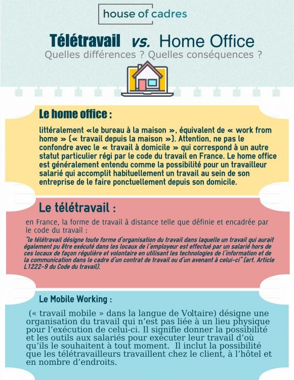 Teletravail Vs Home Office Quelles Differences Quelles